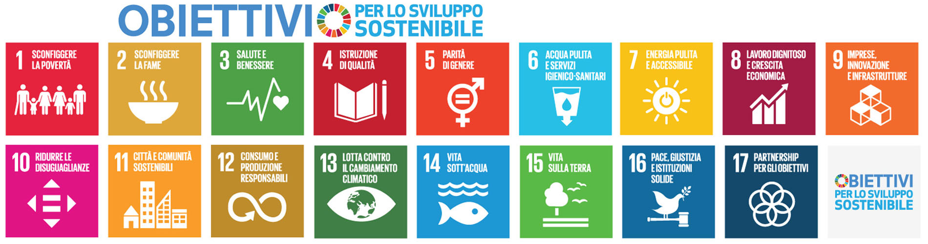 studio lancri agenda onu 2030 sdg holder 1